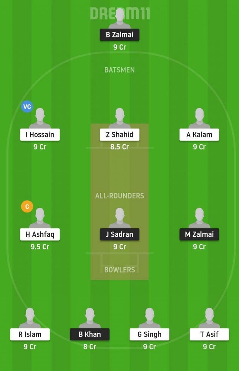CRC vs BAA Dream11 Tips - ECS T10 Vienna