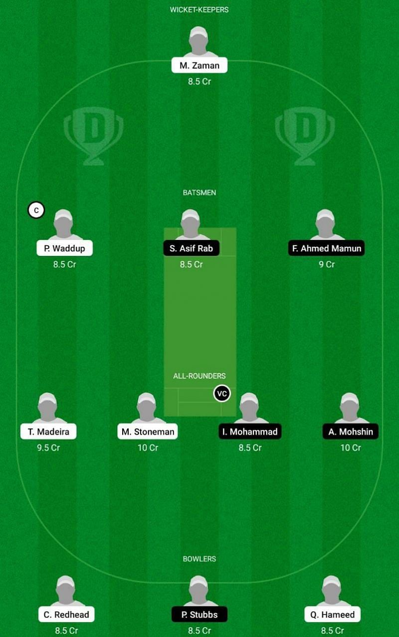 CK vs MD Dream11 Tips - ECS T10 Portugal