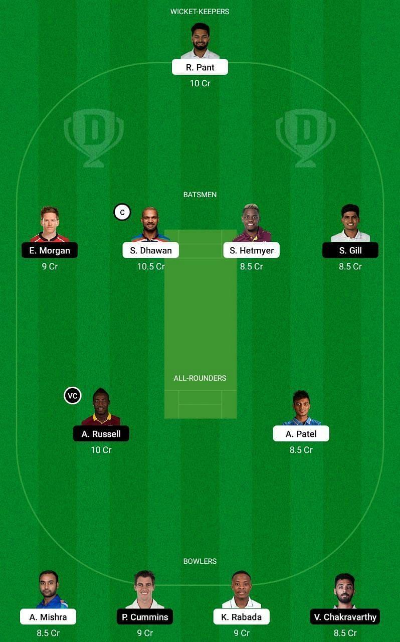 DC vs KKR IPL 2021 Dream11 Tips