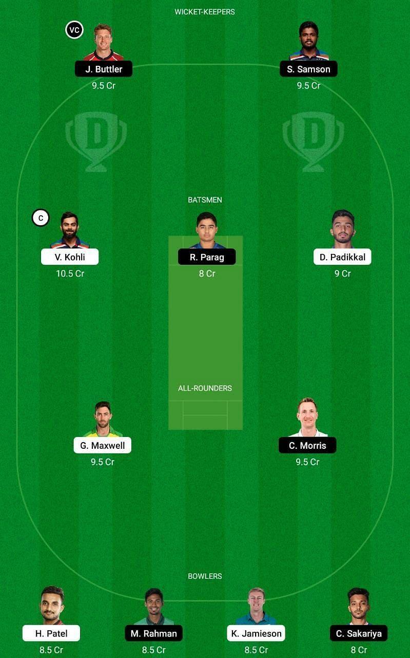 RCB vs RR IPL 2021 Dream11 Tips