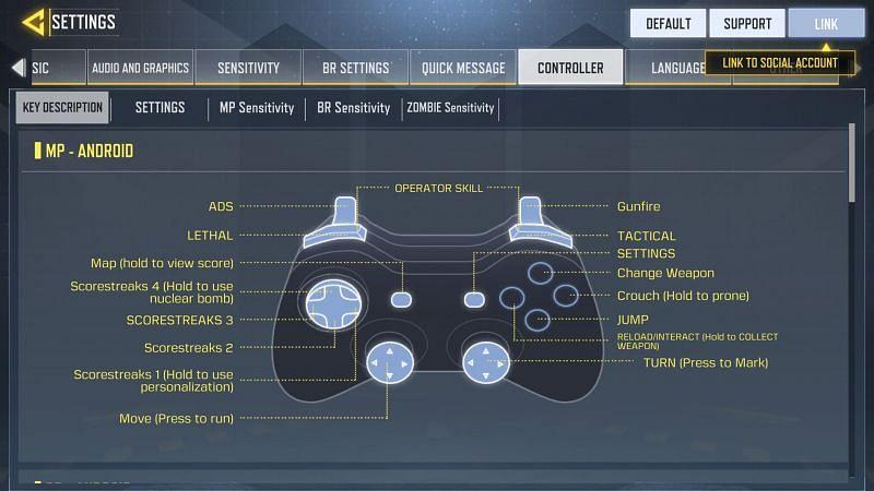Image via Activision Games Blog