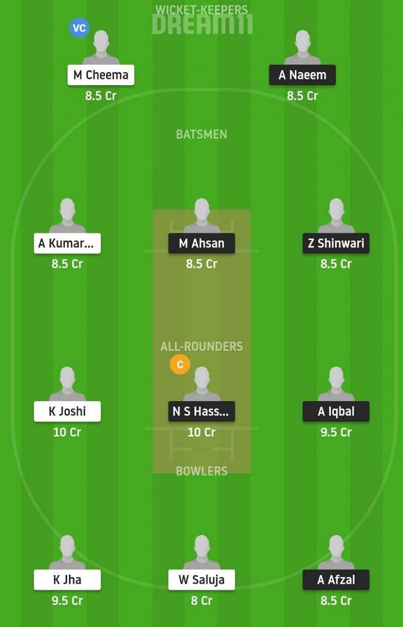 PKC vs INV Dream11 Tips - ECS T10 Vienna