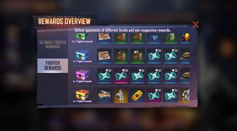 All the Fighter rewards