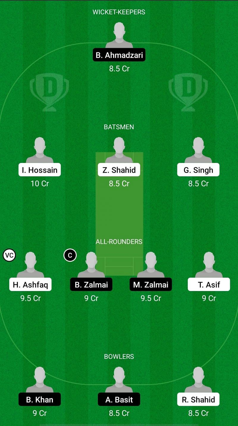 BAA vs CRC Dream11 Fantasy Suggestions - ECS T10 Vienna