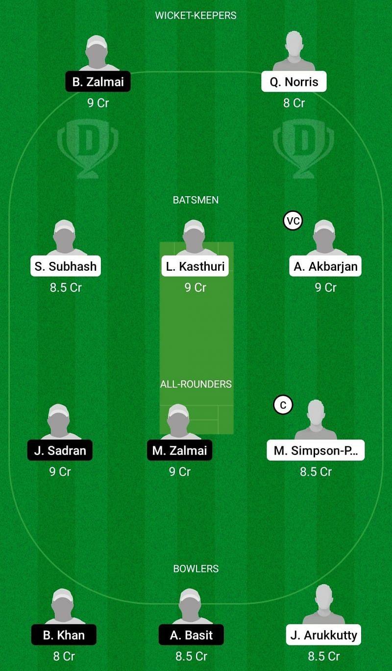 Dream11 Team for Vienna CC vs Cricketer CC - ECS T10 Vienna 2021.