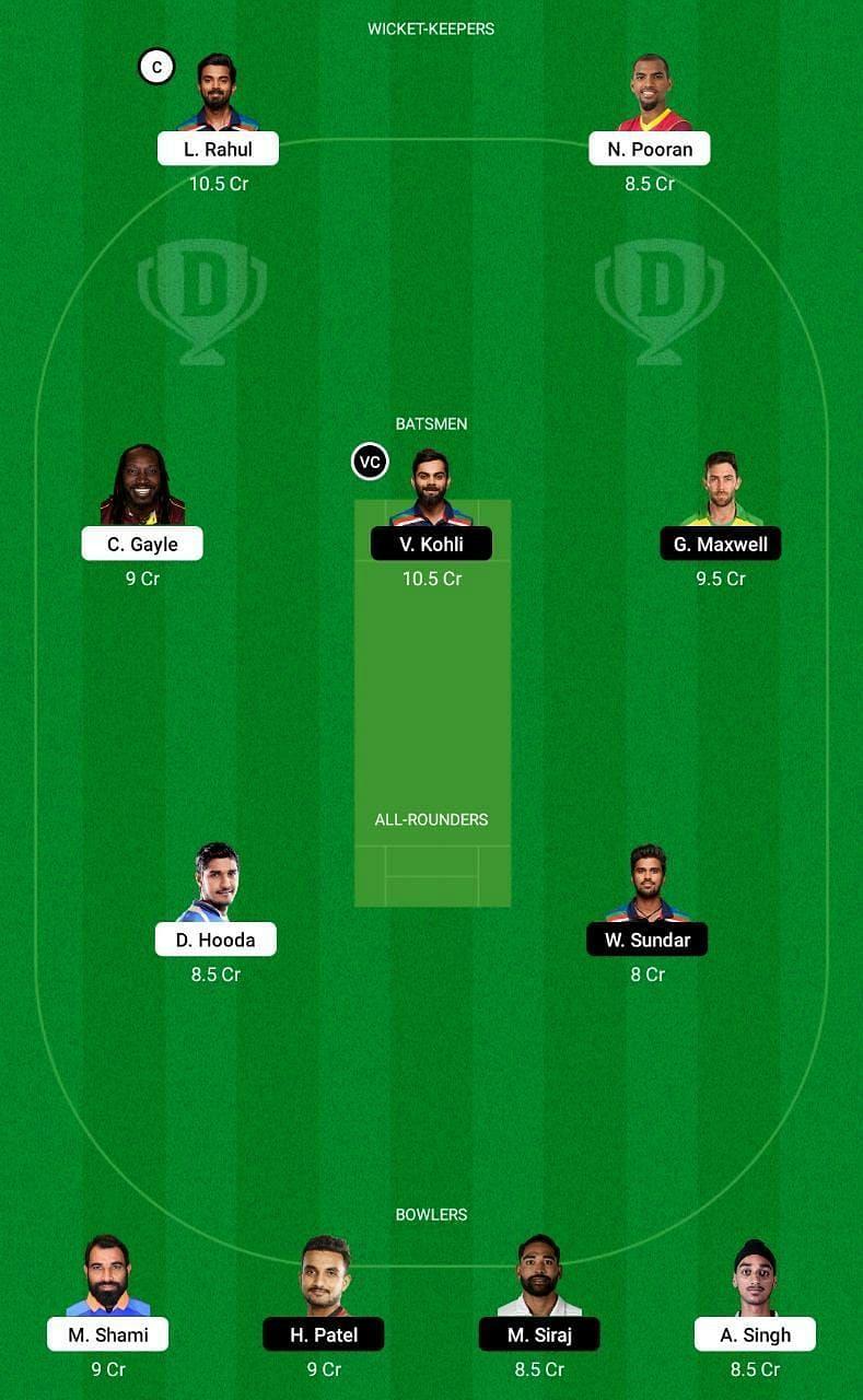PBKS vs RCB: IPL 2021 Dream11 Tips