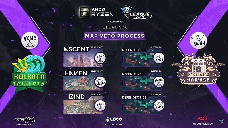 Map picks for Day 14 (Image via Skyesports League)