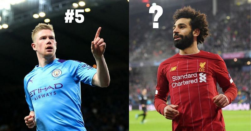 kevin De Bruyne and Mohamed Salah