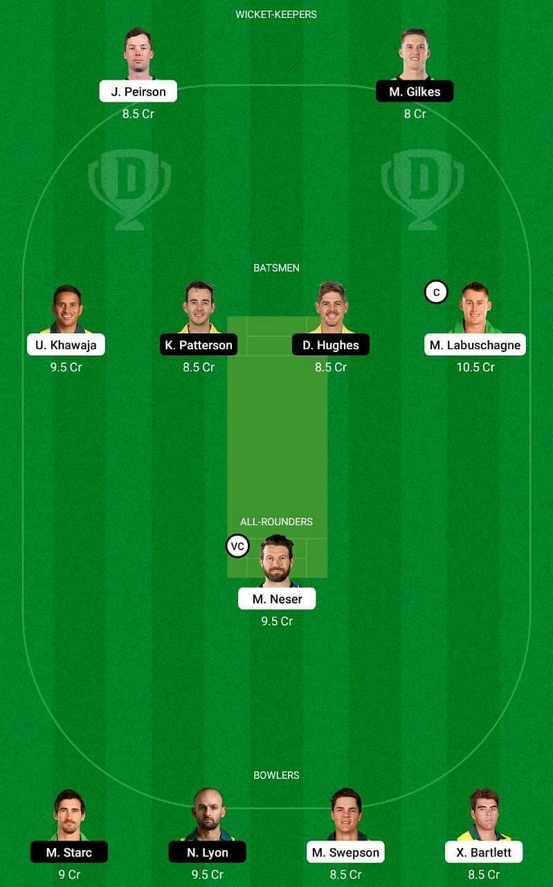 QUN vs NSW Dream11 Tips - Sheffield Shield