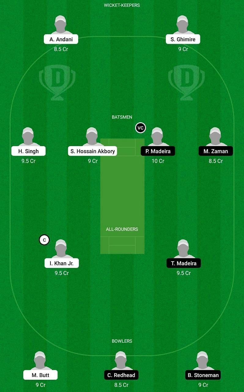GOR vs CK Dream11 Tips - ECS T10 Portugal