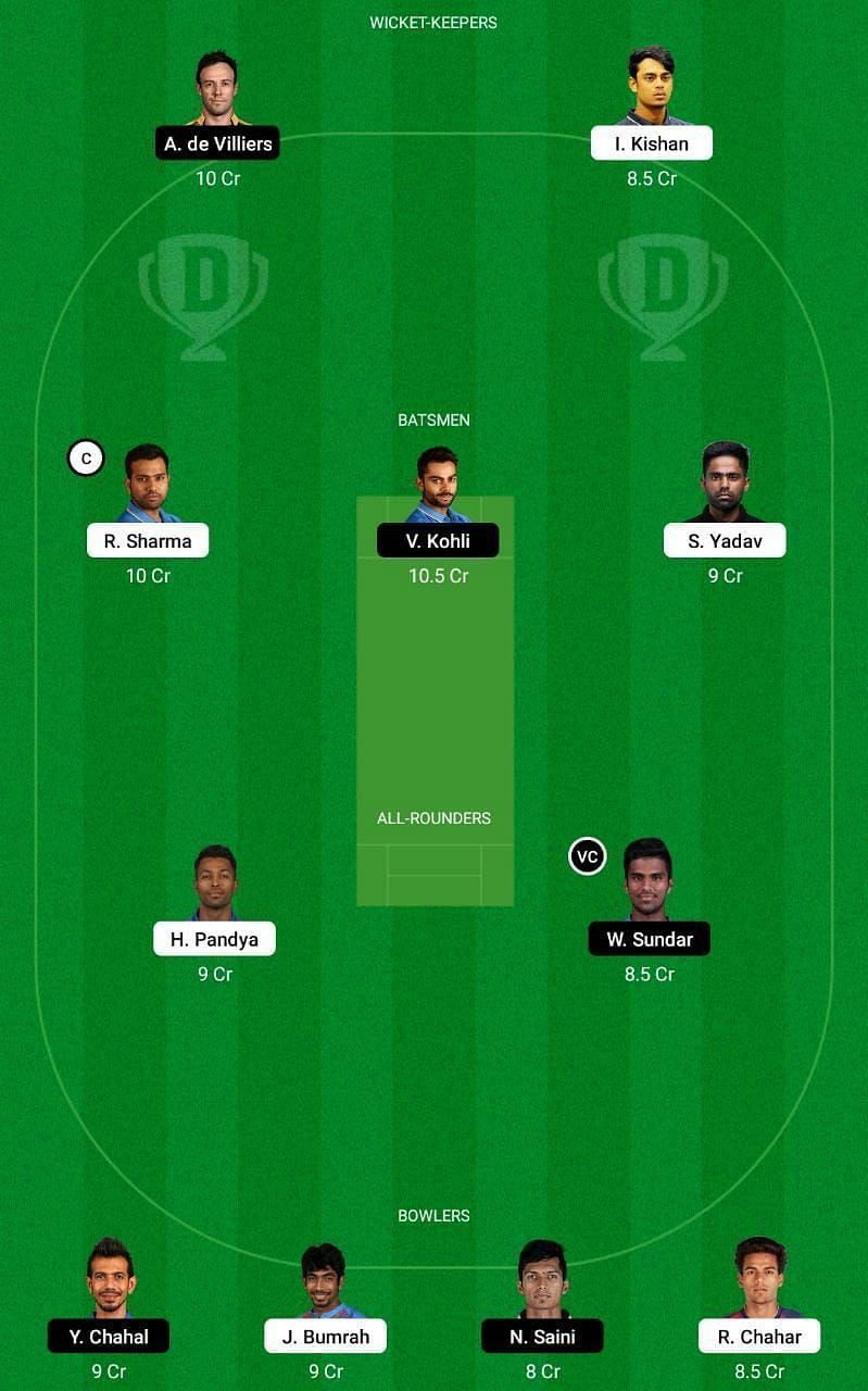 MI vs RCB IPL 2021 Dream11 Tips - IPL 2021