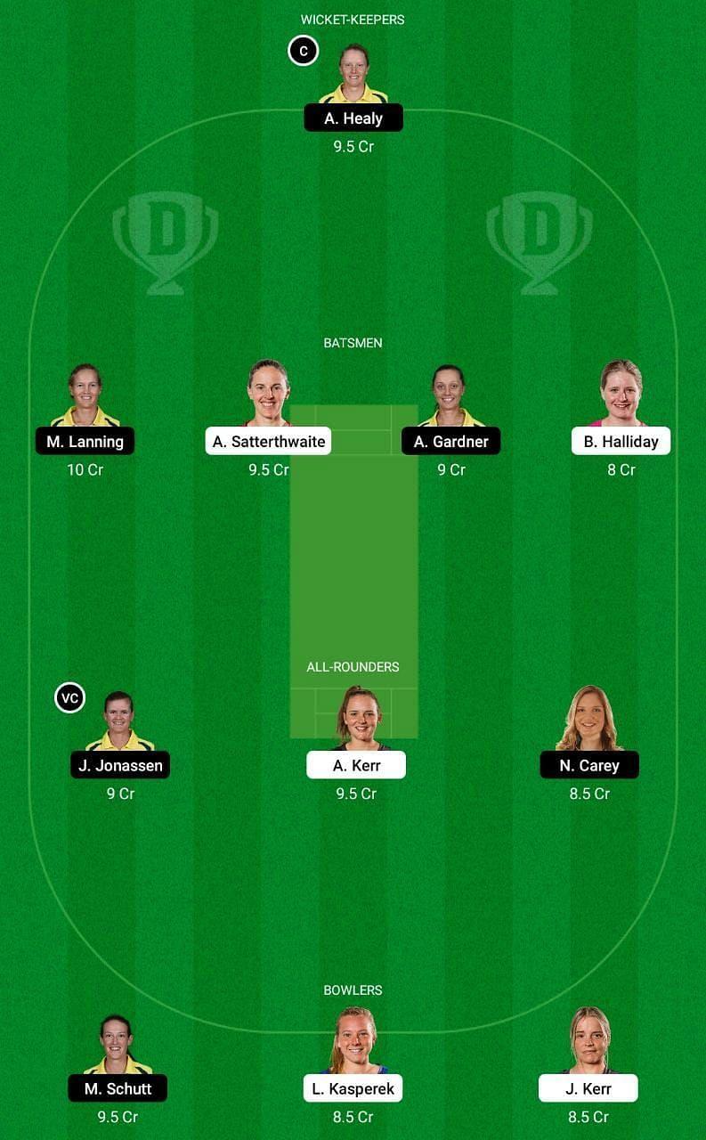 New Zealand Women vs Australia Women Dream11 Fantasy Suggestions