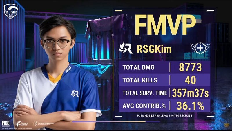 Kim was the MVP of PMPL Finals