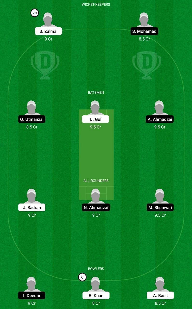 CRC vs VIA Dream11 Tips - ECS T10 Vienna