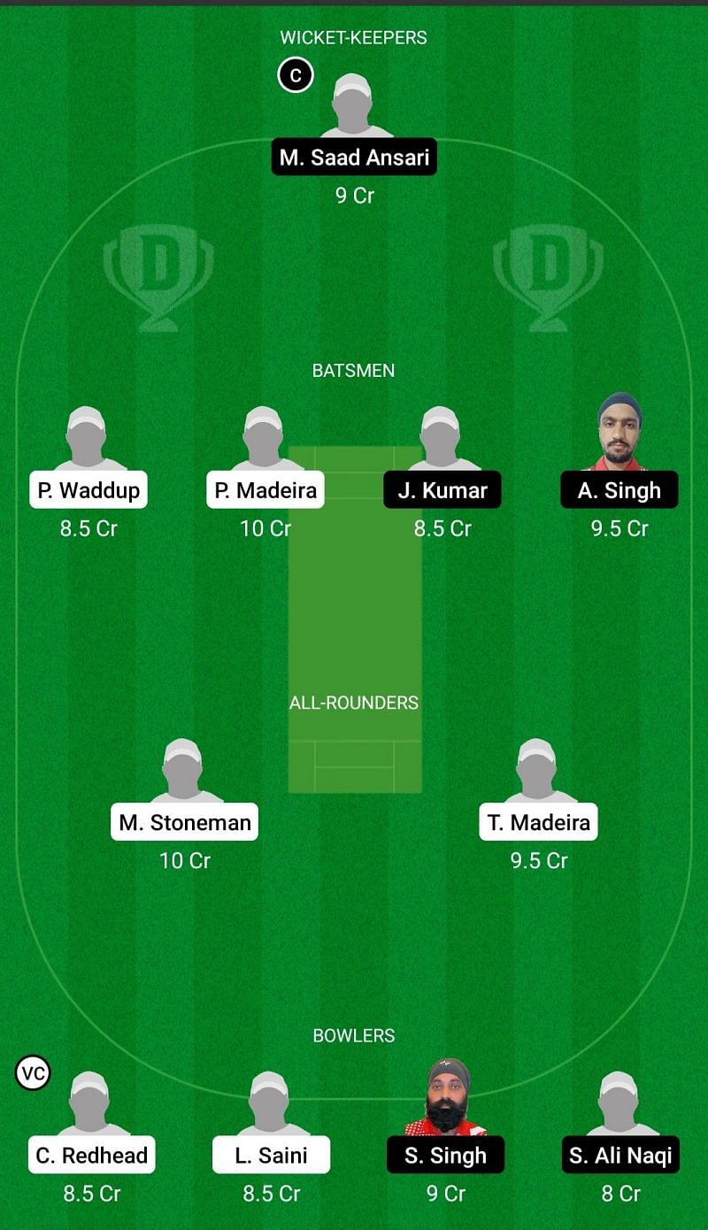 Dream11 Team for Coimbra Knights vs Indian Royals - ECS T10 Portugal 2021.