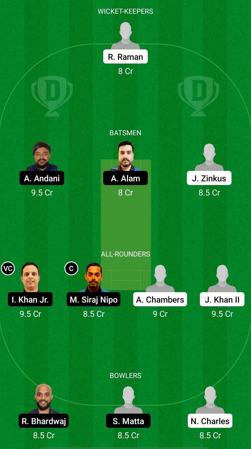 OCC vs GOR Dream11 Fantasy Suggestions - ECS T10 Portugal