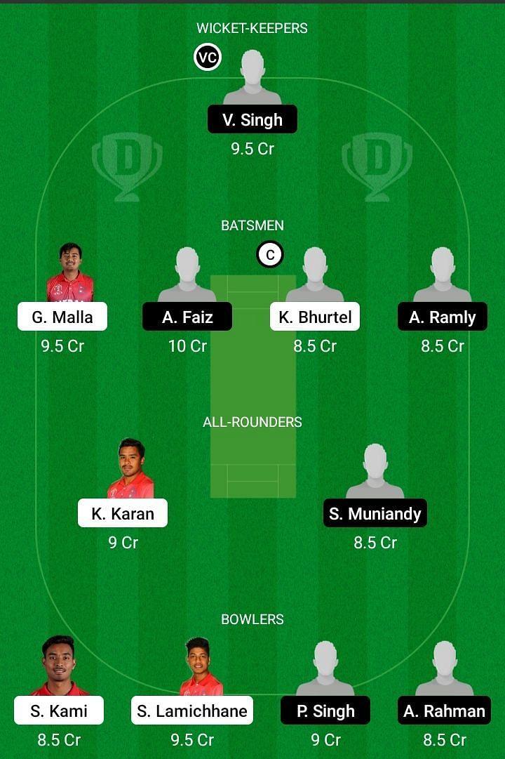 NEP vs MAL Dream11 Team Prediction