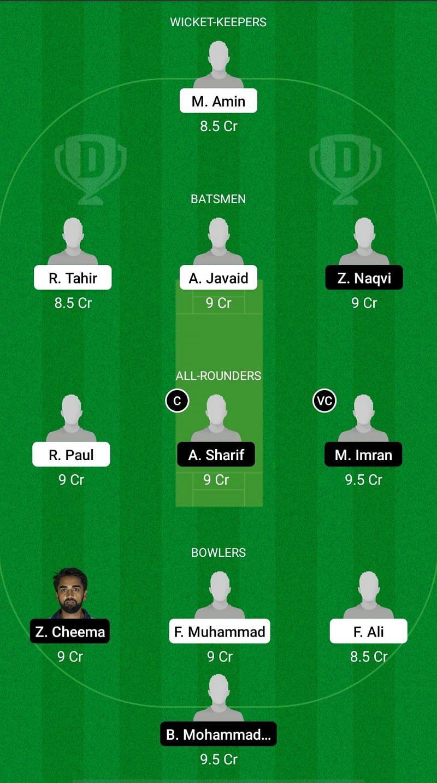 BU vs FT Dream11 Fantasy Suggestions - ECS T10 Milan