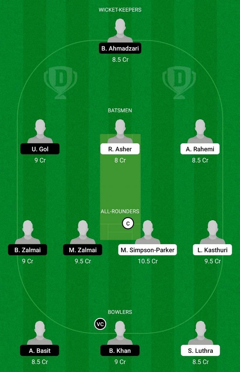VCC vs CRC Dream11 Team