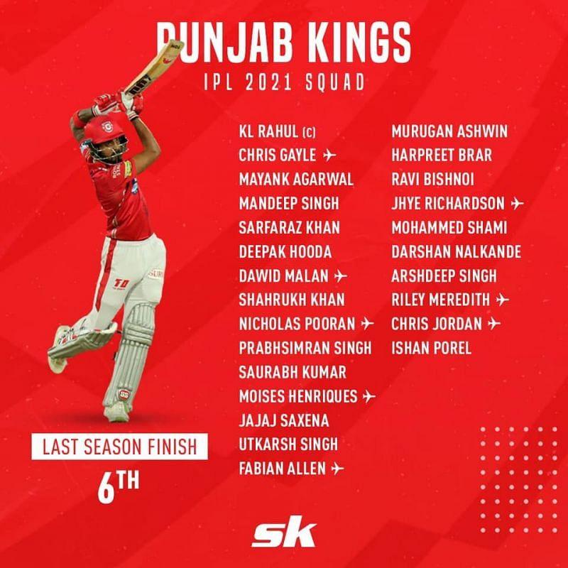 PBKS 2021 players list