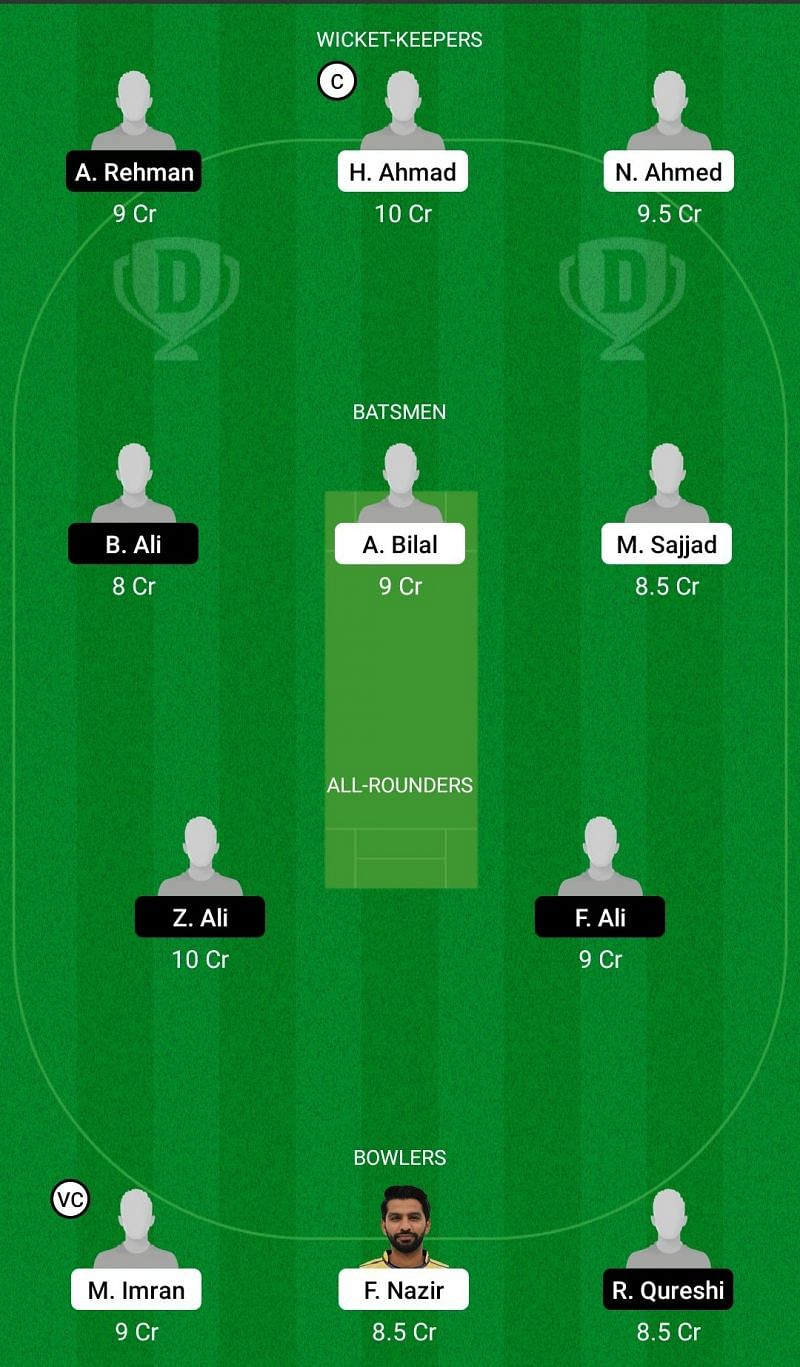 JIB vs JAB Dream11 Team - ECS T10 Brescia