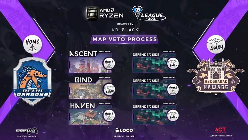 Skyesports Valorant League 2021 map selection on Day 21 (Image via Skyesports Twitter)