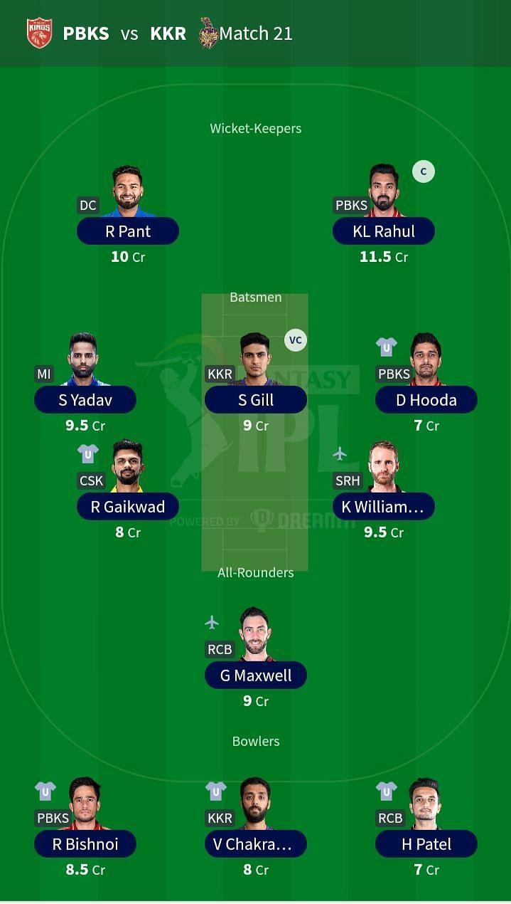 Suggested Team for IPL 2021 Match 21 PBKS vs KKR.