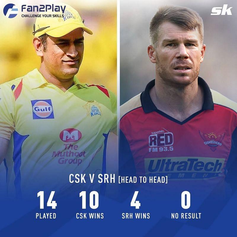 CSK v SRH Fan2Play Head to Head
