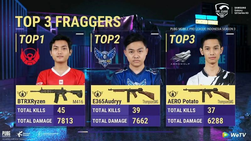 Top 3 Fraggers after week 2 day 3