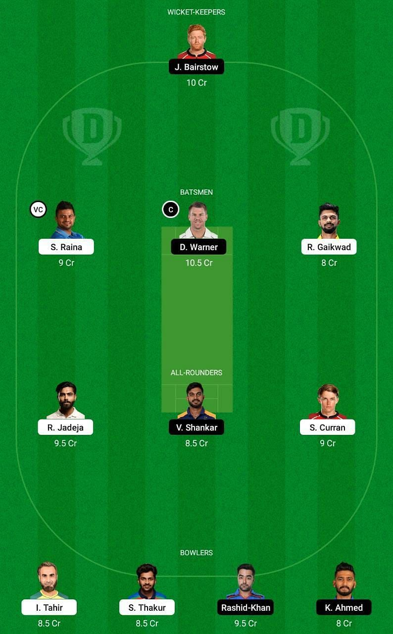 CSK vs SRH IPL 2021 Dream11 Tips
