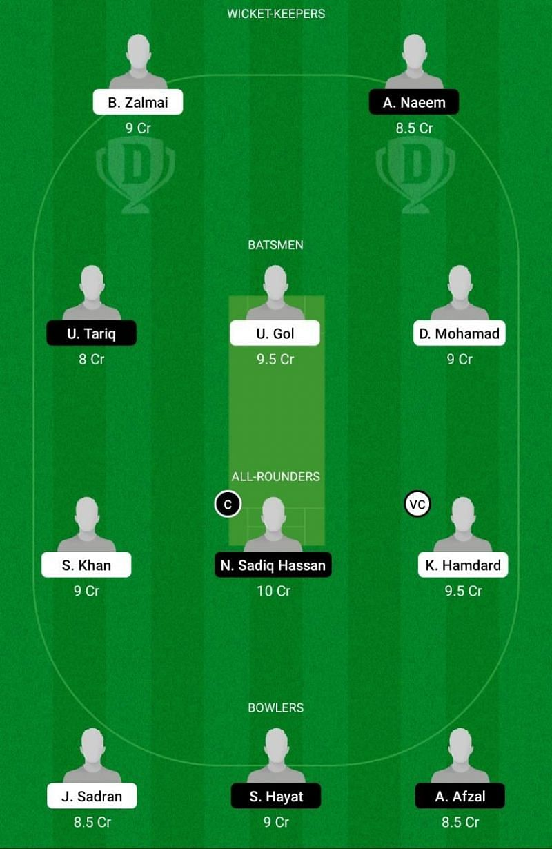 CRC vs PKC Dream11 Team