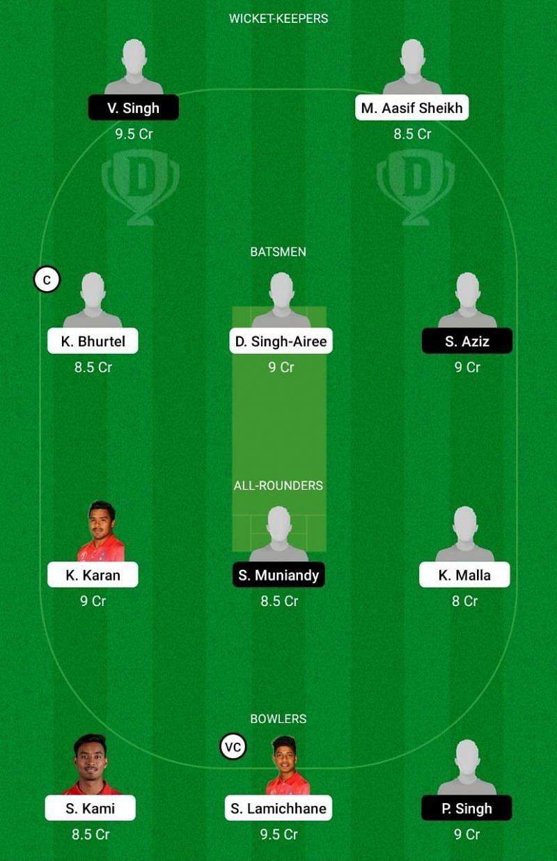 NEP vs MAL Dream11 Team