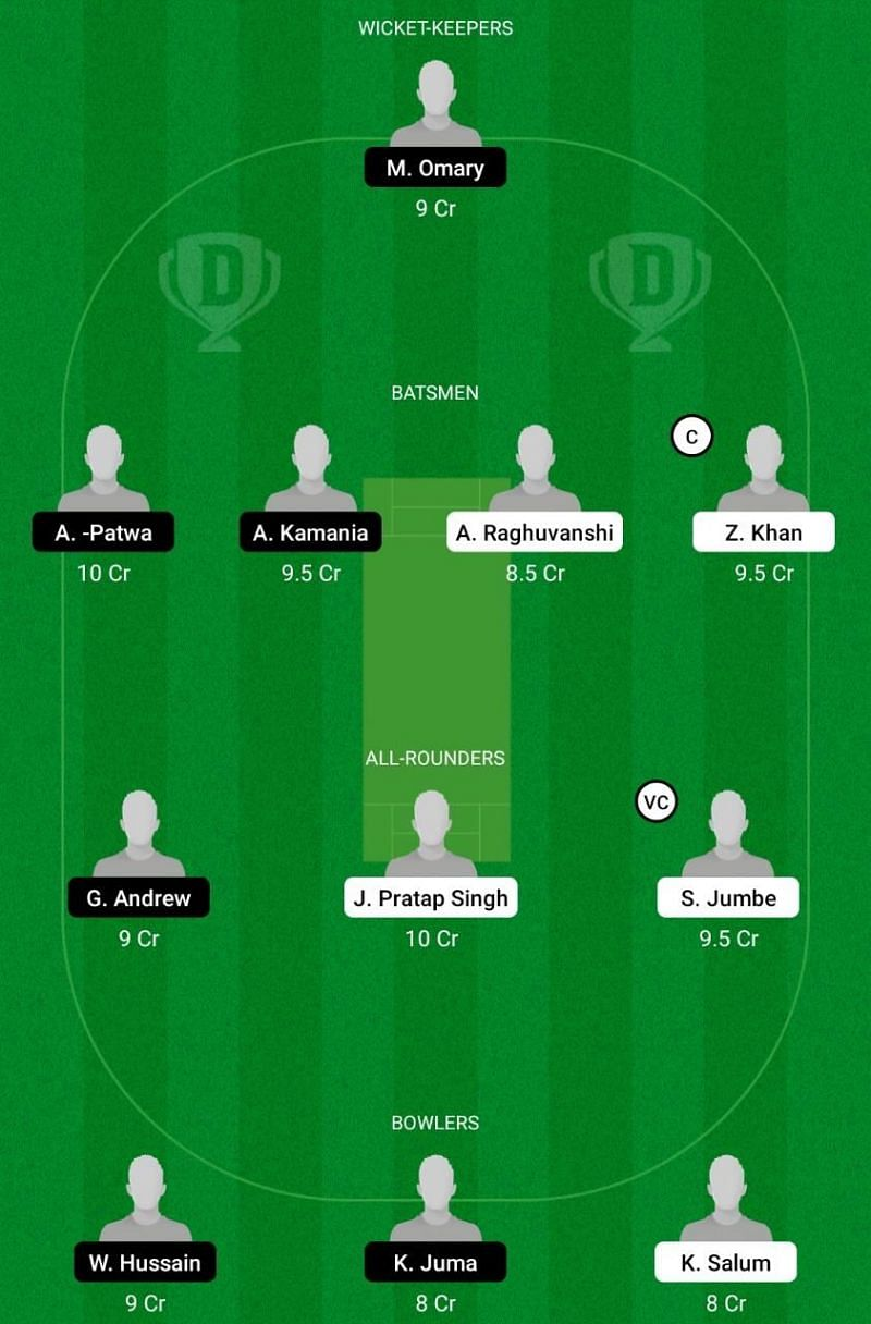 CHR vs TWM Dream11 Team Predictions - Tanzania T10 League