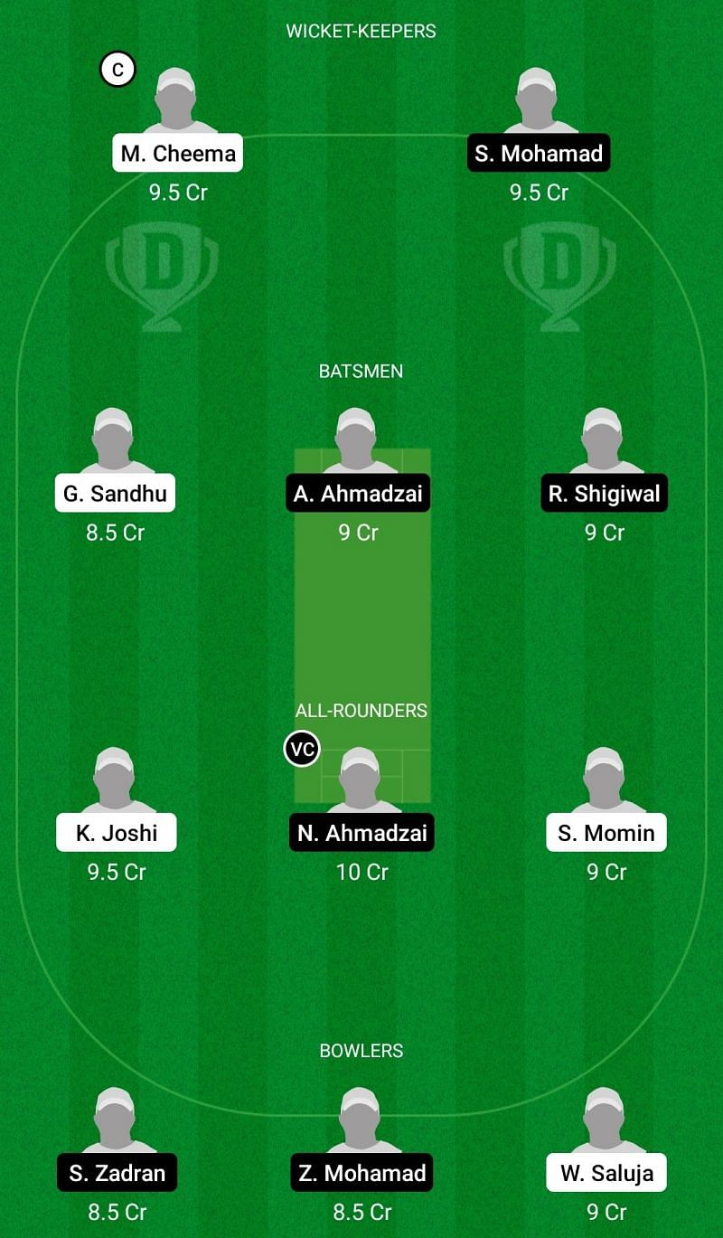 Dream11 Team for Indian Vienna vs Vienna Afghan - ECS T10 Vienna 2021 Qualifier.
