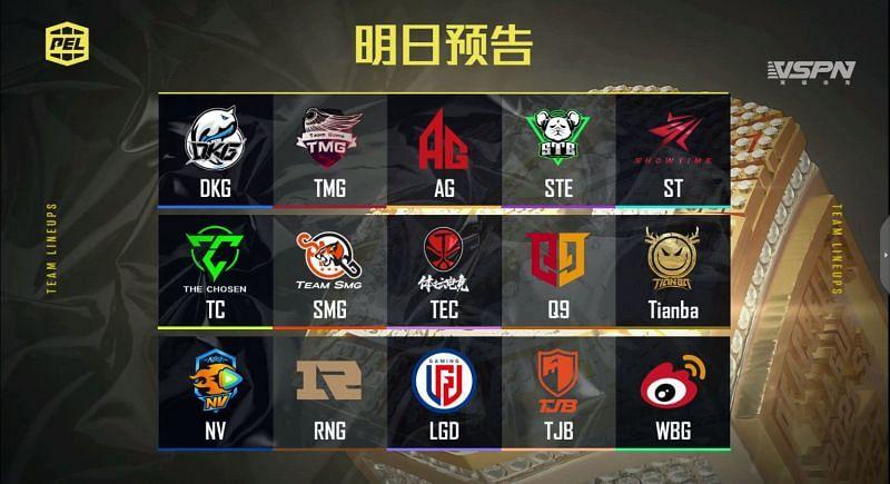 PEL 2021 Season 1 week 4 finals teams
