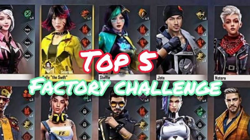Players can use any Free Fire character in the Factory Challenge (Image via Sportskeeda)