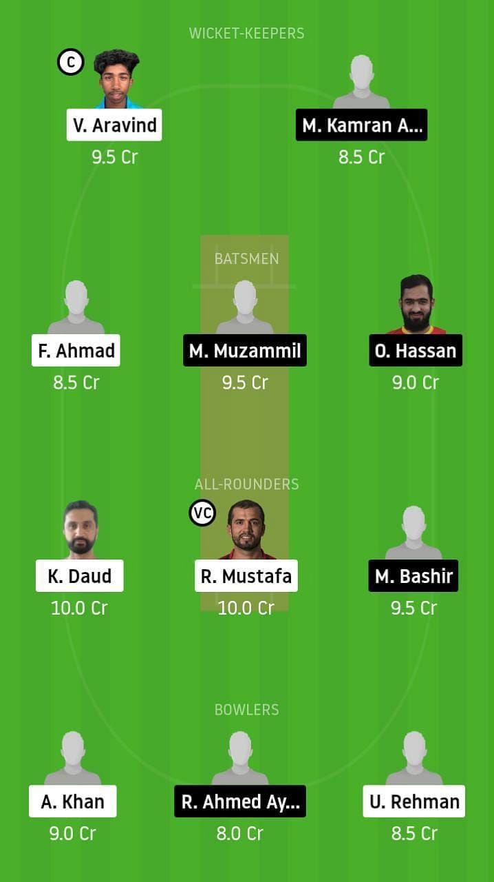 SHA vs ABD Dream11 Team