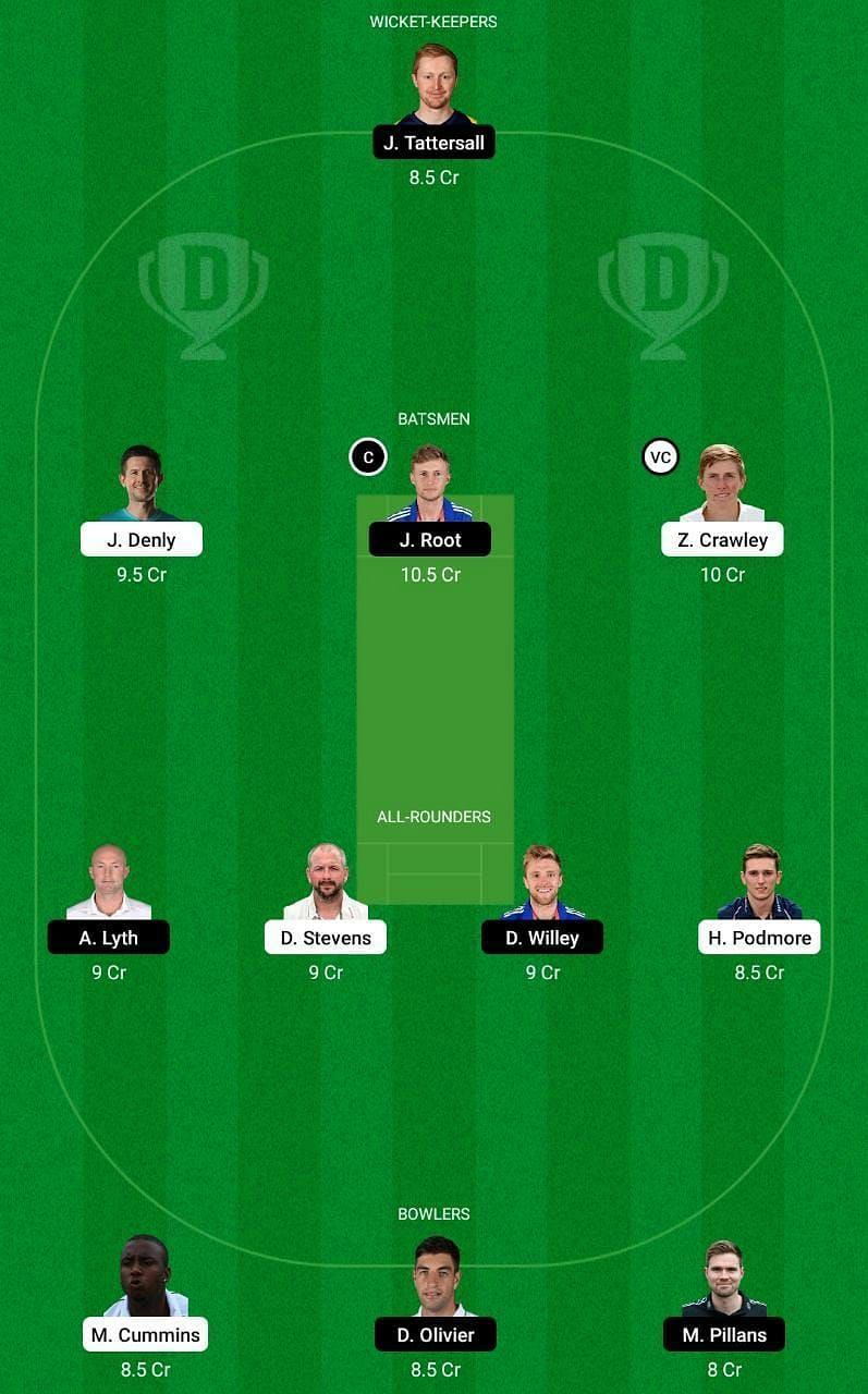 KET vs YOK Dream11 Fantasy Suggestions - English County Championship