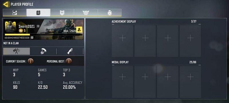 Stats of Smriti Mandhana in the Multiplayer mode
