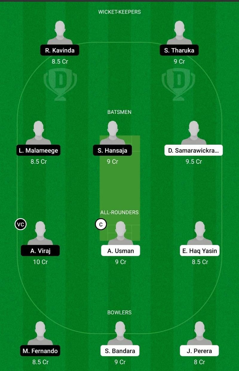MK vs BOG Dream11 Team