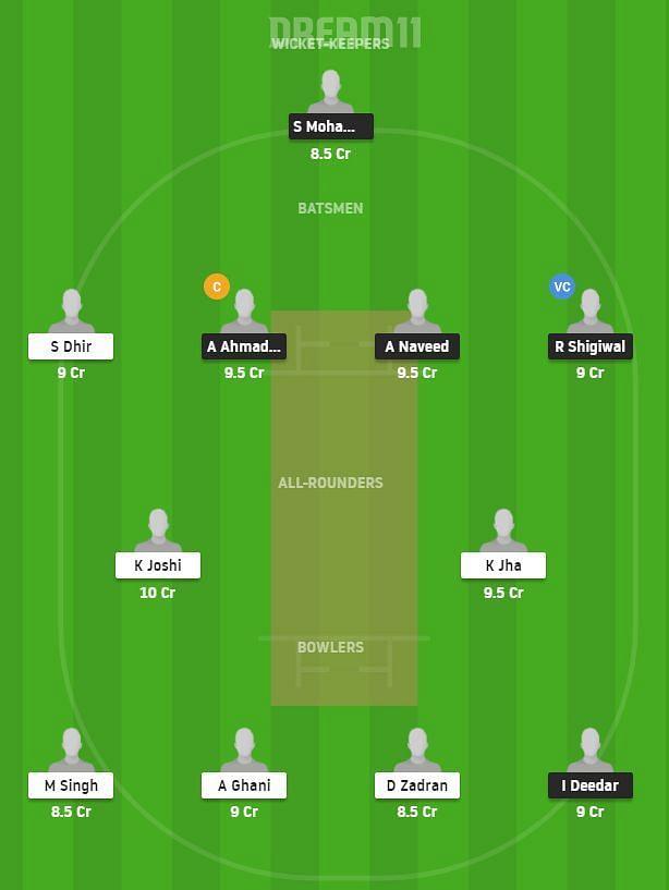 VIA vs INV Dream11 Team Prediction