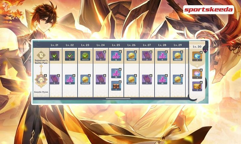 Everything to know about the upcoming changes to Battle Pass missions in Genshin Impact 1.5