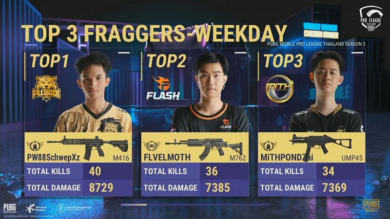 Top 3 Fraggers After PMPL Thailand week 2 day 3