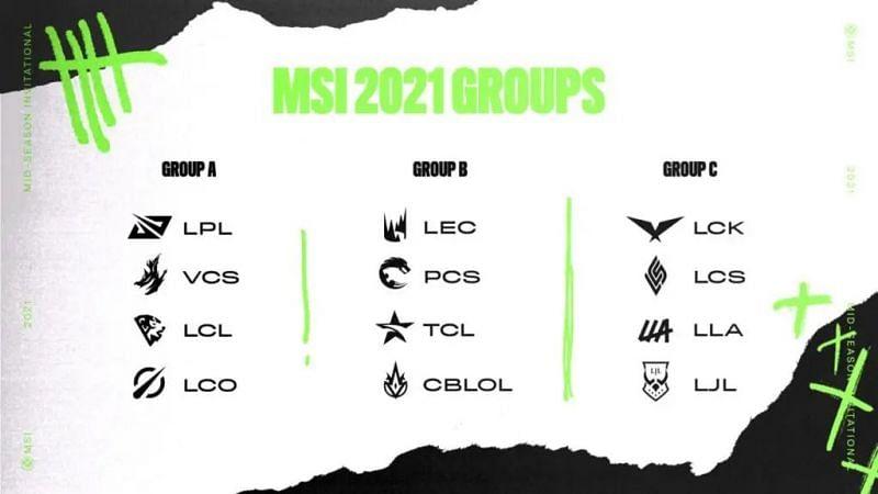 League of Legends MSI 2021 Groups (Image via Riot Games)