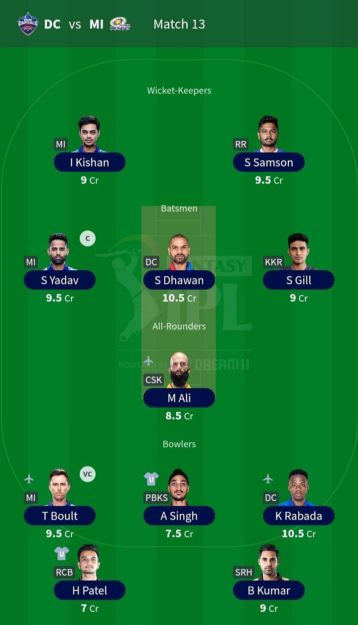 The team suggested for IPL 2021 Match 13.