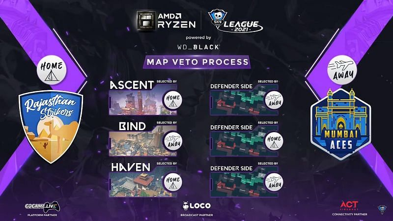 Map picks for Day 17 (Image via Skyesports League)