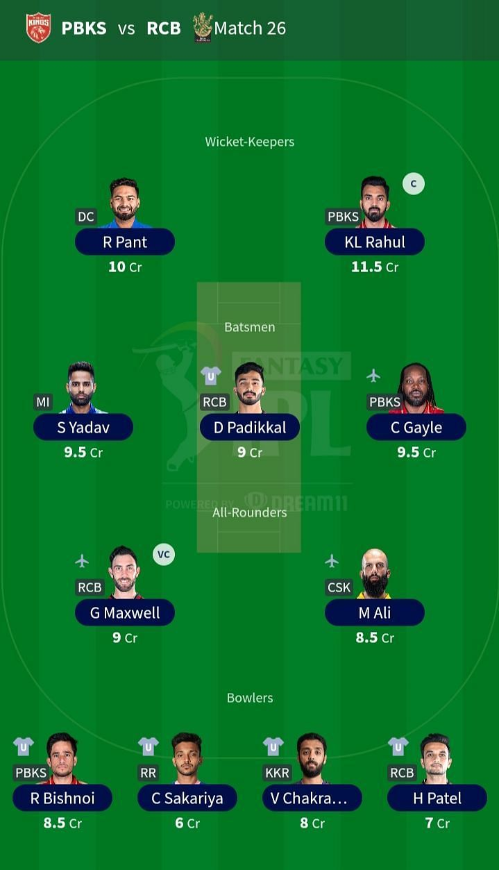 Suggested Team for IPL 2021 Match 26 - PBKS vs RCB