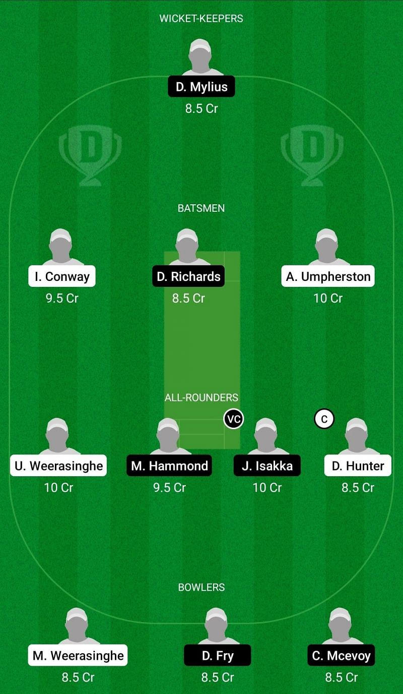 Dream11 Team for Waratah Cricket Club vs Southern Districts CC - Darwin ODD 2021.