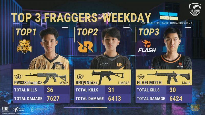 Top 3 Fraggers Weekdays