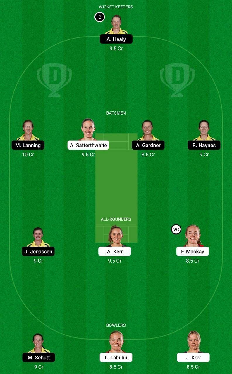 New Zealand Women vs Australia Women Dream11 Tips